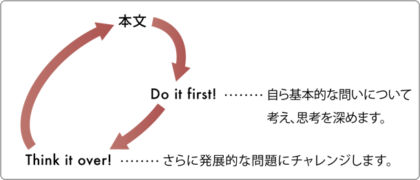 本文、Do it first!、Think it over!